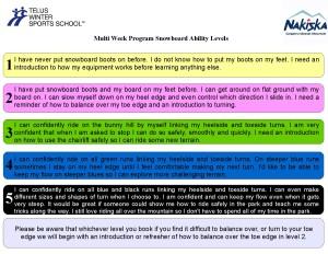Program Levels Diagram SB (1-5)-page-001